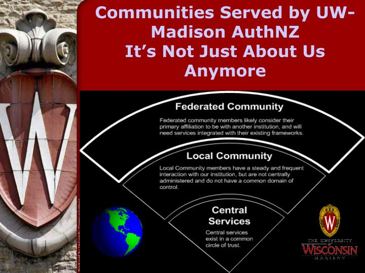 Communities Served by UW-Madison AuthNZ