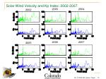 solar wind velocity and kp index 2002 2007