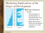 marketing implications of the stages of development