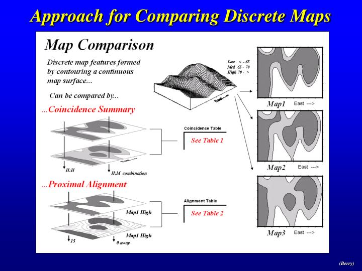 Approach for comparing discrete maps