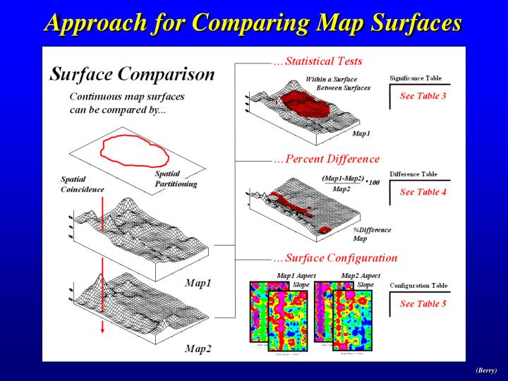 Approach for Comparing Map Surfaces