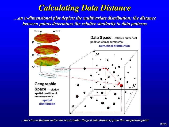 Calculating Data Distance