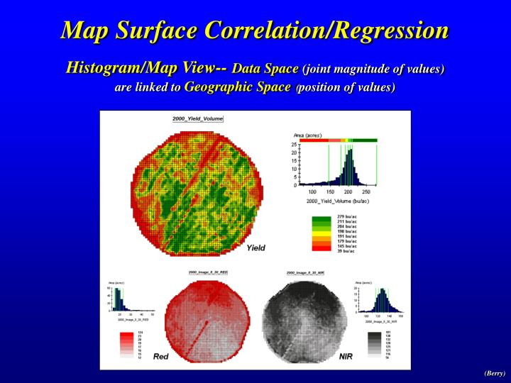 Map Surface Correlation/Regression