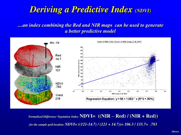 Deriving a Predictive Index
