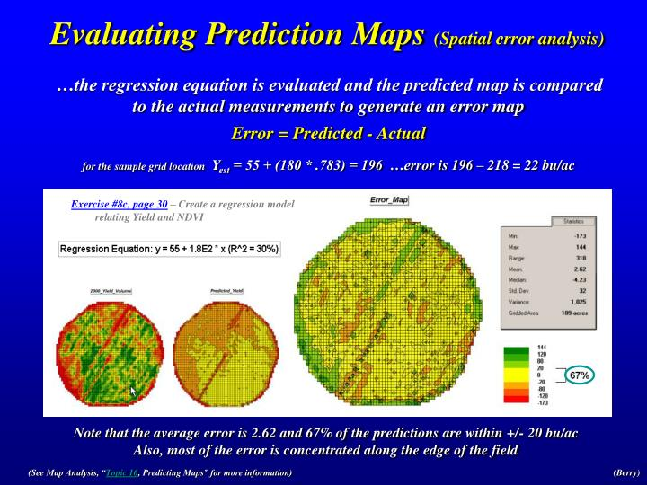 Evaluating Prediction Maps