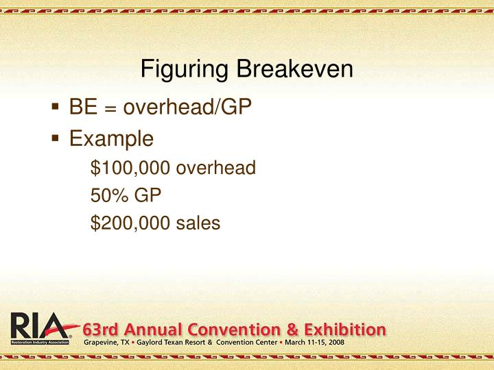 Figuring Breakeven