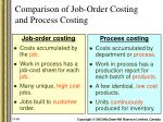 comparison of job order costing and process costing
