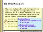 job order cost flow11