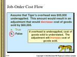 job order cost flow13