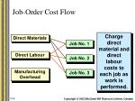 job order cost flow2