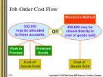 job order cost flow7