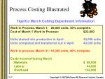 process costing illustrated1