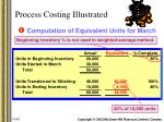 process costing illustrated2