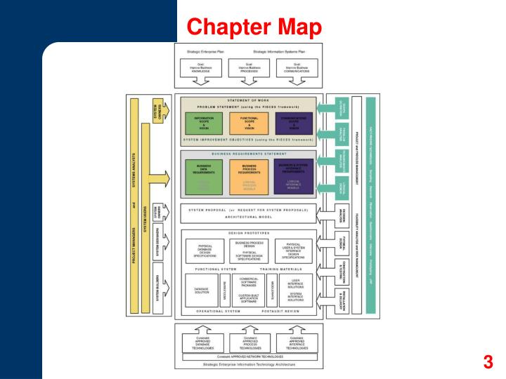 Chapter map