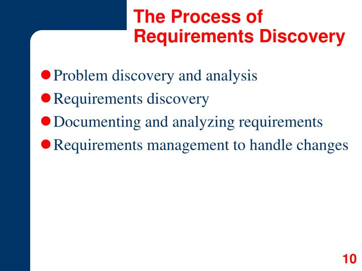 The Process of Requirements Discovery