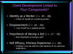 client development linked to four components