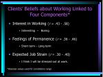 clients beliefs about working linked to four components