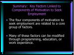 summary key factors linked to components of motivation to seek employment