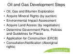 oil and gas development steps