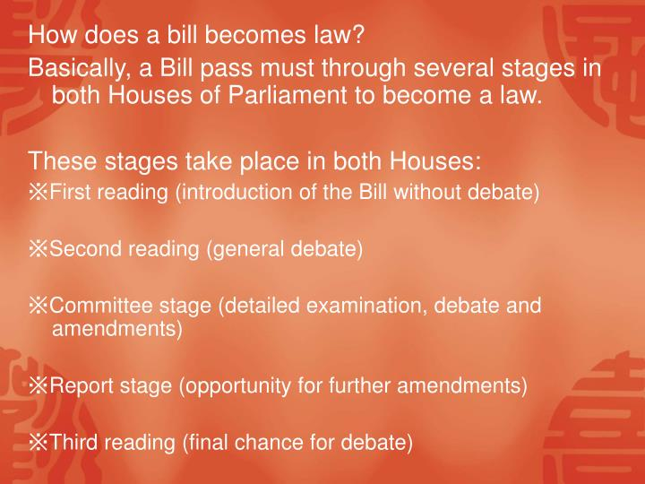 How does a bill becomes law?
