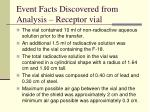 event facts discovered from analysis receptor vial