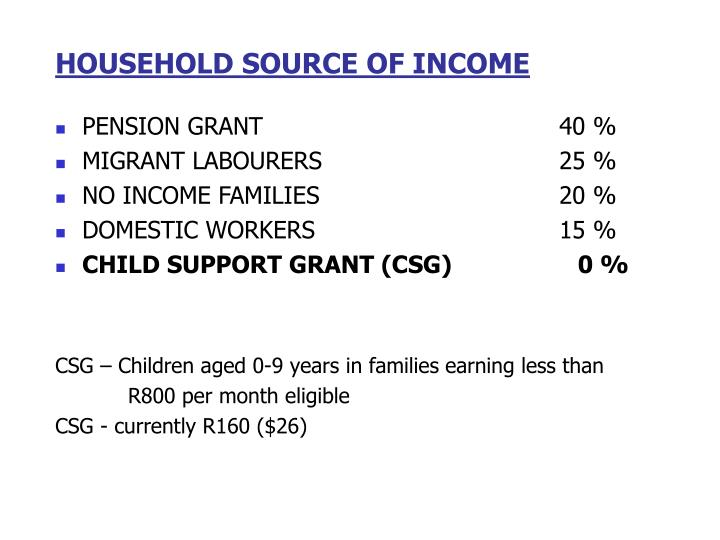 HOUSEHOLD SOURCE OF INCOME