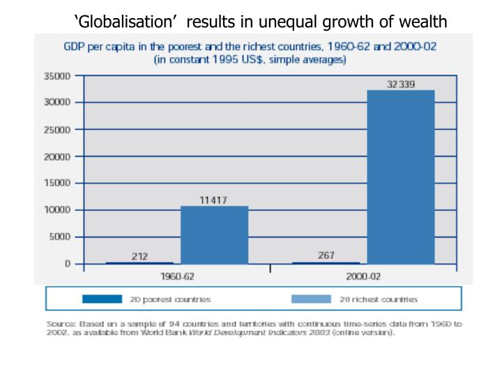 'Globalisation'  results in unequal growth of wealth