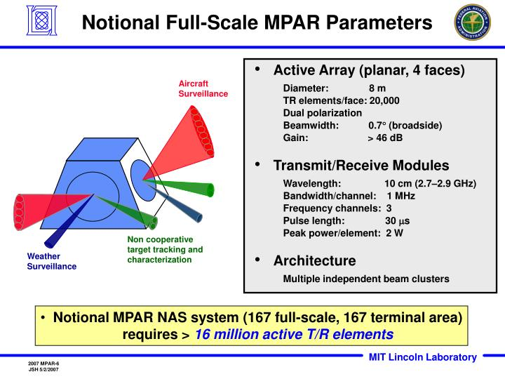 Notional Full-Scale MPAR Parameters