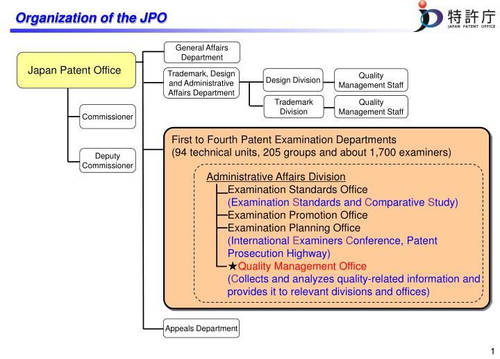 Organization of the jpo