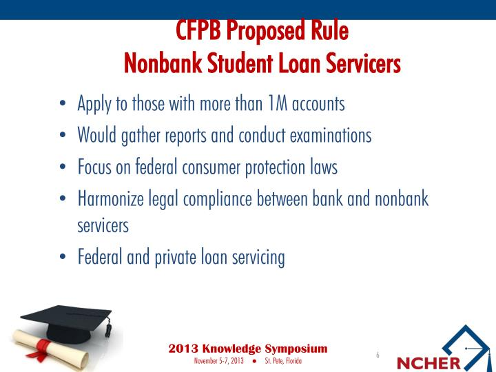 CFPB Proposed Rule