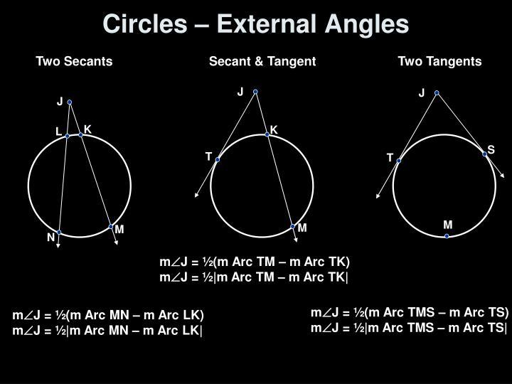 Circles – External Angles