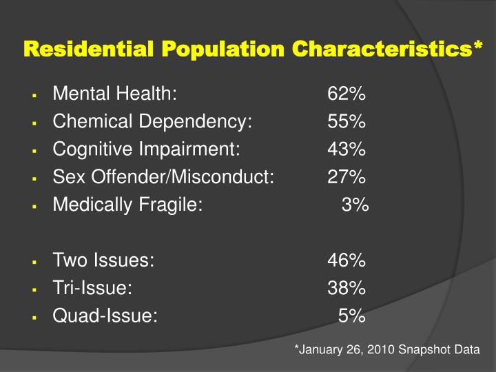 Residential Population Characteristics*
