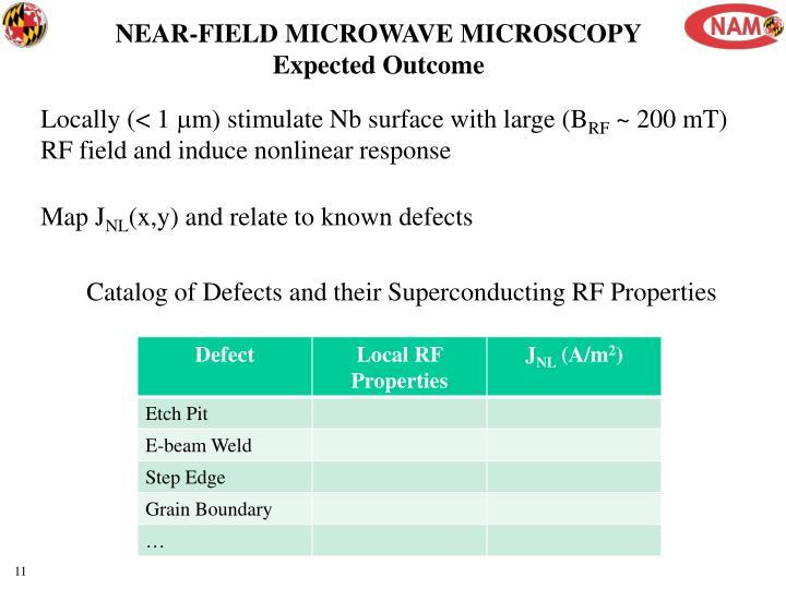 NEAR-FIELD MICROWAVE MICROSCOPY