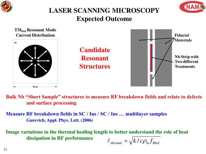 LASER SCANNING MICROSCOPY
