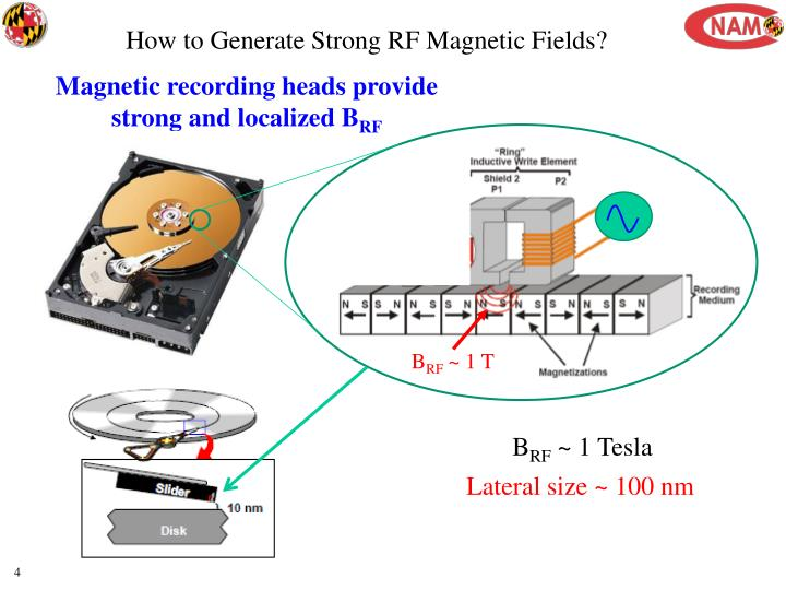 How to Generate Strong RF Magnetic Fields?