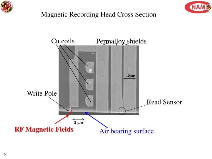 Magnetic Recording Head Cross Section