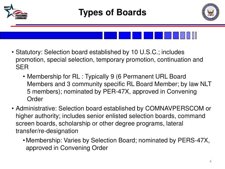 Types of Boards