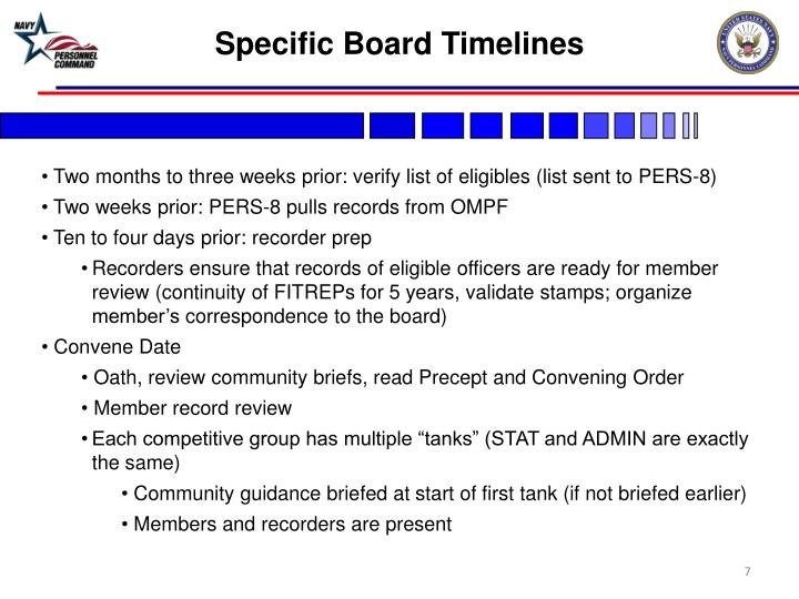 Specific Board Timelines