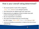 how is your overall rating determined