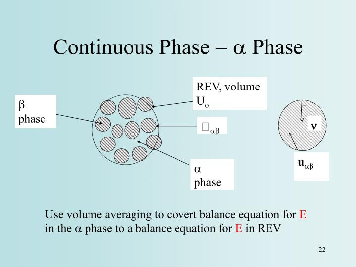 Continuous Phase =