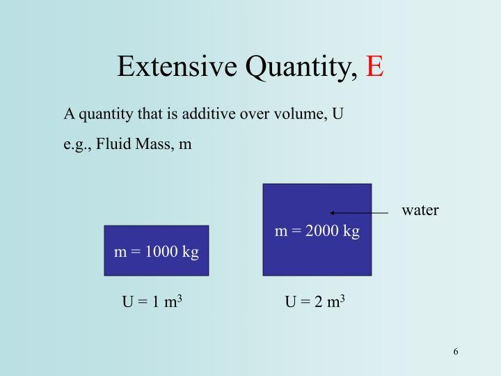 Extensive Quantity,