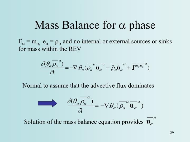 Mass Balance for