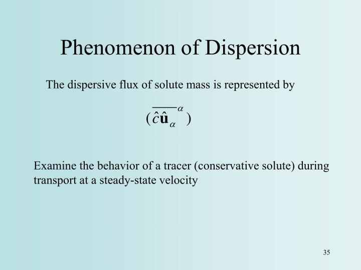Phenomenon of Dispersion