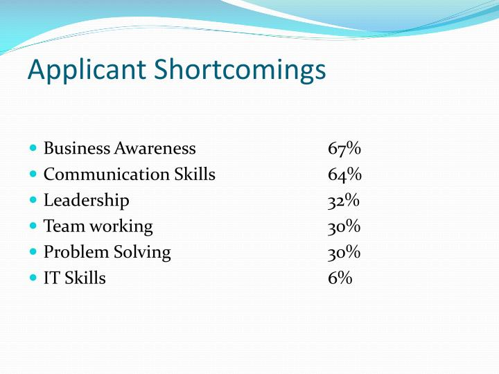 Applicant shortcomings
