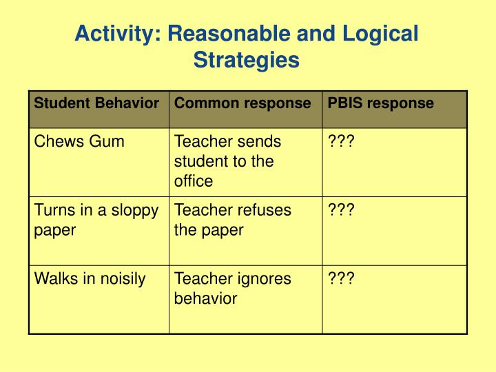 Activity: Reasonable and Logical Strategies