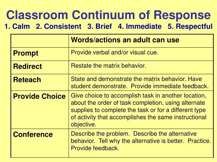 Classroom Continuum of Response
