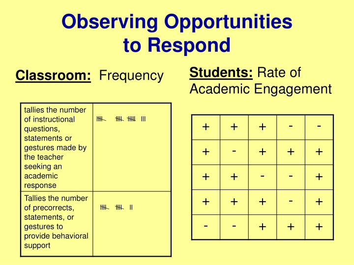 Observing Opportunities