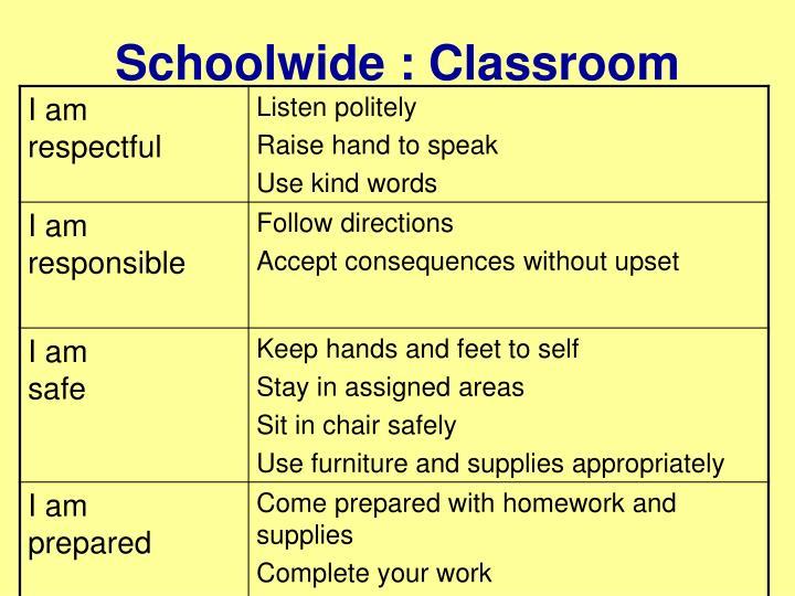 Schoolwide : Classroom