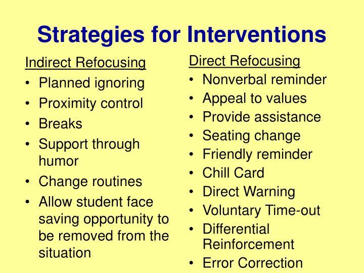 Indirect Refocusing