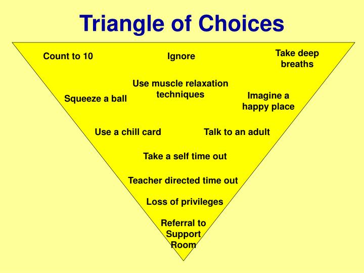 Triangle of Choices
